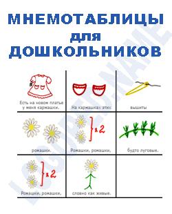 Мнемотаблицы для дошкольников